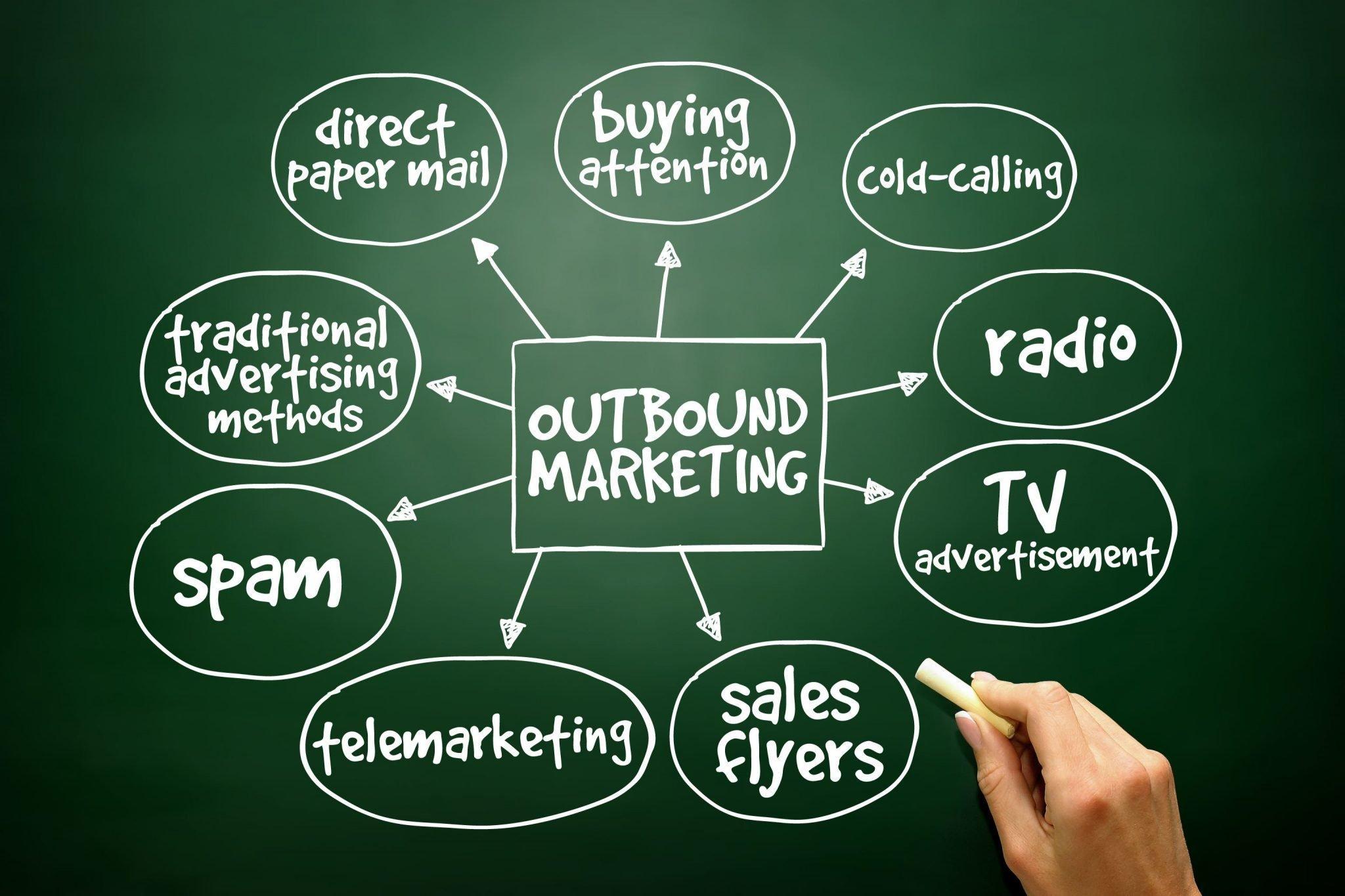 outbound-marketing-o-que-e-e-como-faz-minhas-vendas-multiplicarem